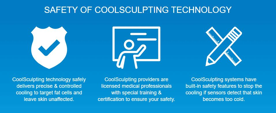 About Coolsculpting Advanced Integrated Healthcare